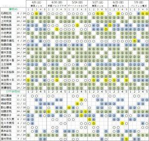 欅坂46 握手会 完売状況 人気